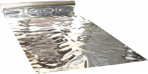 Mylar for Indoor gardening reflective material