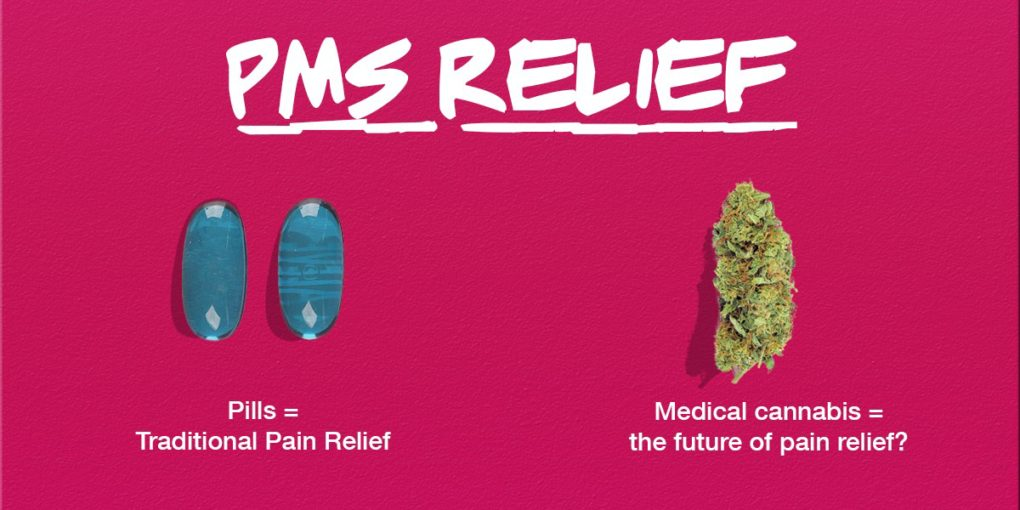 Best Marijuana Strain for PMS